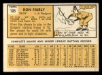 1963 Topps #105 ^COR^ Ron Fairly  Back Thumbnail