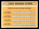 1963 Topps #208   Rookie Stars    -  Ron Herbel / John Miller / Wally Wolf / Ron Taylor Back Thumbnail
