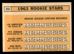 1963 Topps #253  Rookies  -  Deacon Jones / John Wojcik / Pete Jernigan / Len Gabrielson Back Thumbnail