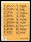 1963 Topps #431 B Checklist 6  Back Thumbnail
