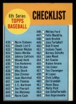 1963 Topps #431 B Checklist 6  Front Thumbnail