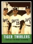 1963 Topps #218  Tiger Twirlers  -  Frank Lary / Don Mossi / Jim Bunning Front Thumbnail
