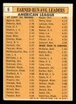 1963 Topps #6   -  Whitey Ford / Dean Chance / Hank Aguirre / Eddie Fisher / Robin Roberts AL ERA Leaders Back Thumbnail