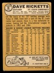 1968 Topps #46   Dave Ricketts Back Thumbnail