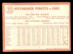 1964 Topps #373  Pirates Team  Back Thumbnail