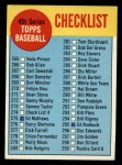 1963 Topps #274 A Checklist 4  Front Thumbnail