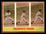 1962 Topps #314  Colavito's Power  -  Rocky Colavito Front Thumbnail