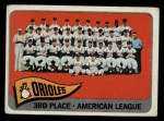 1965 Topps #572   Orioles Team Front Thumbnail