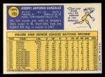 1970 Topps #105   Tony Gonzalez Back Thumbnail