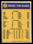 1970 Topps #411  Dodgers Team  Back Thumbnail
