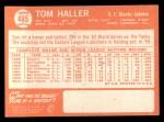 1964 Topps #485  Tom Haller  Back Thumbnail