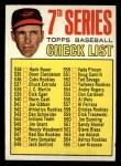 1967 Topps #531   -  Brooks Robinson Checklist 7 Front Thumbnail