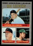 1970 Topps #64  1969 AL RBI Leaders  -  Reggie Jackson / Harmon Killebrew / Boog Powell Front Thumbnail