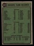 1974 Topps #541  Indians Team  Back Thumbnail