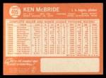 1964 Topps #405   Ken McBride Back Thumbnail