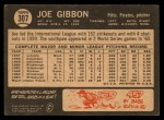 1964 Topps Venezuelan #307   Joe Gibbon Back Thumbnail