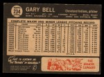 1964 Topps Venezuelan #234   Gary Bell Back Thumbnail