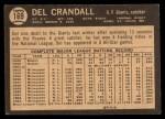 1964 Topps Venezuelan #169  Del Crandall  Back Thumbnail