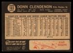 1964 Topps Venezuelan #163  Donn Clendenon  Back Thumbnail