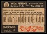1964 Topps Venezuelan #80  Vada Pinson  Back Thumbnail