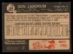 1964 Topps Venezuelan #286   Don Landrum Back Thumbnail