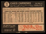 1964 Topps Venezuelan #72  Leo 'Chico' Cardenas  Back Thumbnail