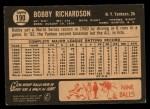 1964 Topps Venezuelan #190   Bobby Richardson Back Thumbnail