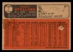 1966 Topps Venezuelan #7  Tracy Stallard  Back Thumbnail