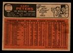 1966 Topps Venezuelan #111   Gary Peters Back Thumbnail
