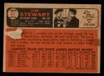 1966 Topps Venezuelan #63  Jim Stewart  Back Thumbnail