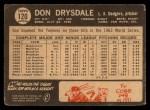 1964 Topps Venezuelan #120   Don Drysdale Back Thumbnail