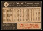 1964 Topps Venezuelan #121   Pete Runnels Back Thumbnail