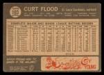 1964 Topps Venezuelan #103  Curt Flood  Back Thumbnail