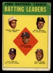 1963 Topps #1   -  Frank Robinson / Stan Musial / Hank Aaron / Bill White / Tommy Davis NL Batting Leaders Front Thumbnail