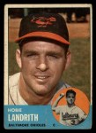 1963 Topps #209   Hobie Landrith Front Thumbnail