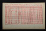 1962 Exhibit Stat Back #23   Mickey Mantle Back Thumbnail