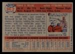 1957 Topps #362   Roman Mejias Back Thumbnail