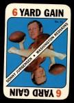 1971 Topps Game Inserts #51   Sonny Jurgensen Front Thumbnail