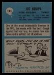 1964 Philadelphia #145   Joe Krupa Back Thumbnail