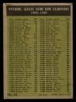 1961 Topps #43  NL HR Leaders  -  Hank Aaron / Ernie Banks / Ken Boyer / Eddie Mathews Back Thumbnail