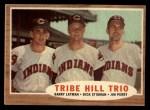 1962 Topps #37  Tribe Hill Trio  -  Jim Perry / Dick Stigman / Barry Latman Front Thumbnail
