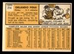 1963 Topps #214   Orlando Pena Back Thumbnail