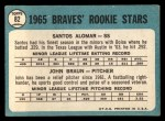 1965 Topps #82   Braves Rookie Stars  -  Sandy Alomar / John Braun Back Thumbnail