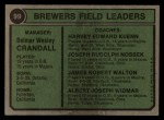1974 Topps #99  Brewers Leaders  -  Del Crandall / Harvey Kuenn / Joe Nossek / Jim Walton / Al Widmar Back Thumbnail