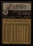 1973 Topps #198   Horace Clarke Back Thumbnail
