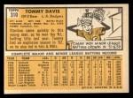 1963 Topps #310   Tommy Davis Back Thumbnail