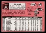 1969 Topps #176   Joe Azcue Back Thumbnail
