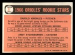 1966 Topps #27   -  Andy Etchebarren / Darold Knowles Orioles Rookies Back Thumbnail