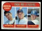 1969 Topps #3  1968 AL RBI Leaders    -  Ken Harrelson / Frank Howard / Jim Northrup Front Thumbnail