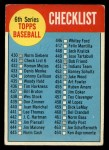 1963 Topps #431 A Checklist 6  Front Thumbnail